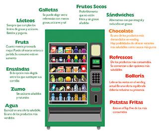 El vending busca el equilibrio entre oferta alimentaria saludable y beneficios la actualidad - Maquinas expendedoras de alimentos y bebidas ...